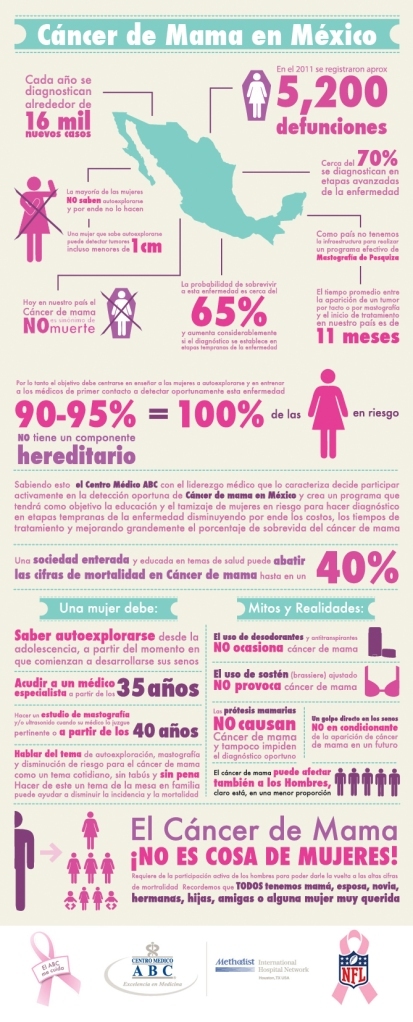 infografia-cancer-de-mama (1)