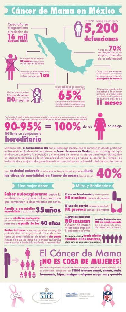 infografia-cancer-de-mama (1)